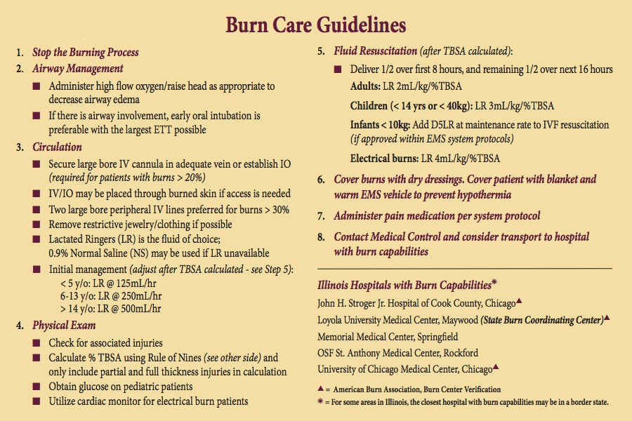Emergency Care for Burns